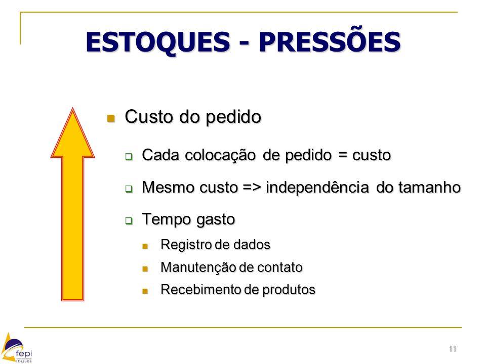 ESTOQUES - PRESSÕES Custo do pedido Cada colocação de pedido = custo