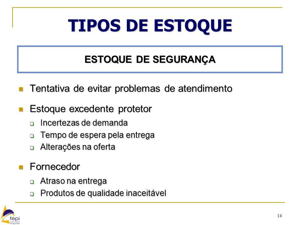 TIPOS DE ESTOQUE ESTOQUE DE SEGURANÇA