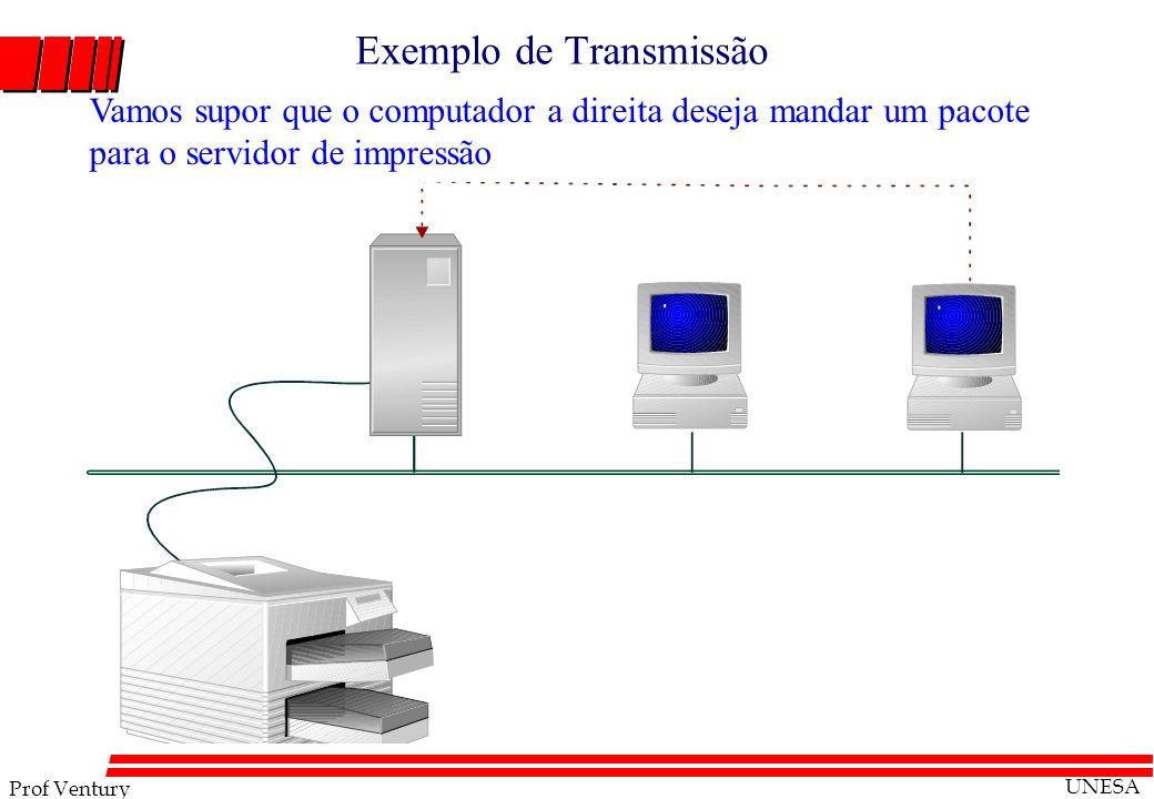 Exemplo de Transmissão