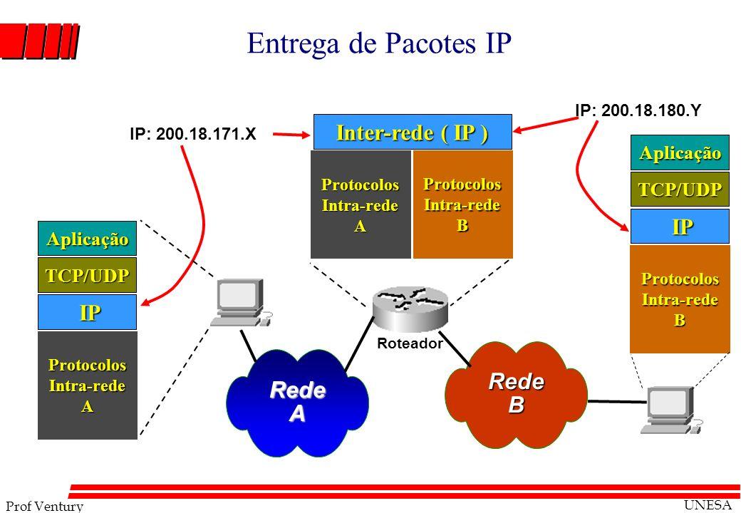 Protocolos Intra-rede A Protocolos Intra-rede B