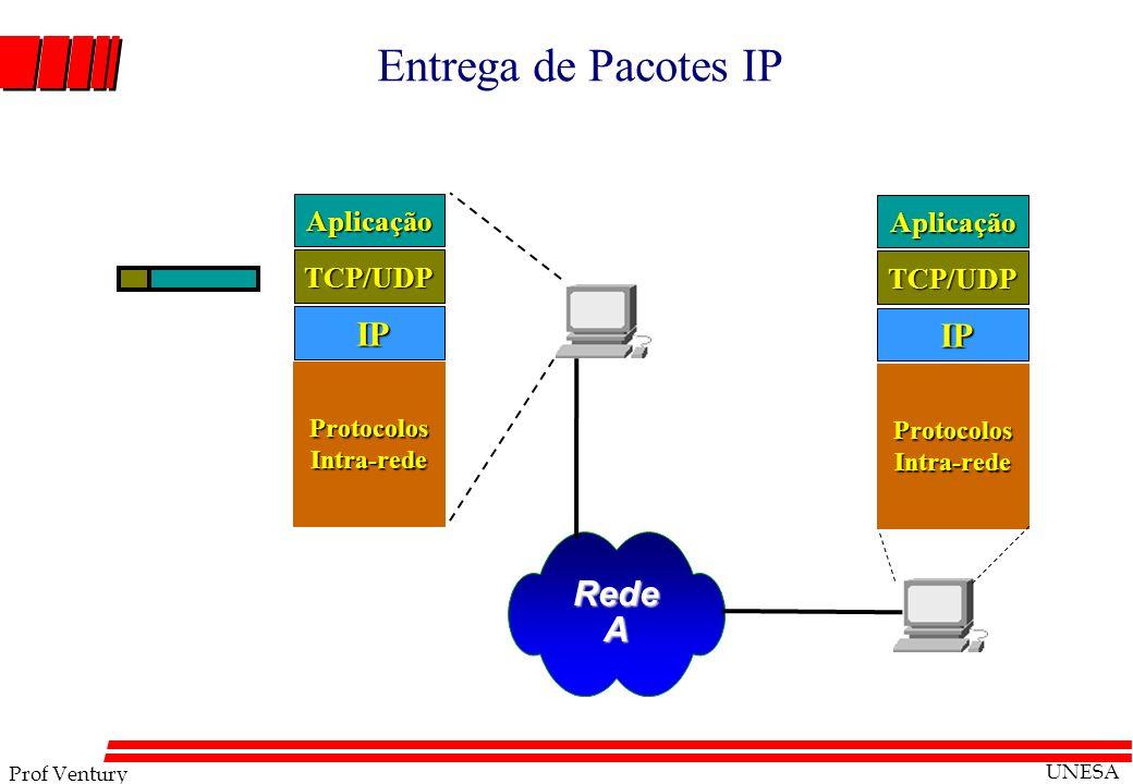 Protocolos Intra-rede Protocolos Intra-rede