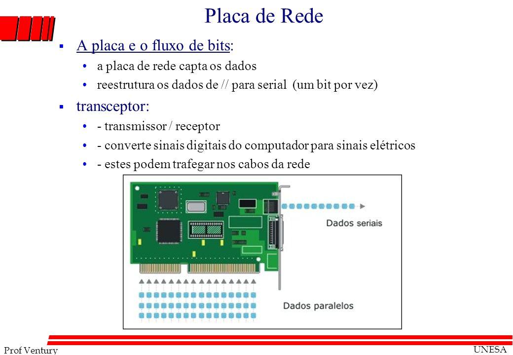Placa de Rede A placa e o fluxo de bits: transceptor: