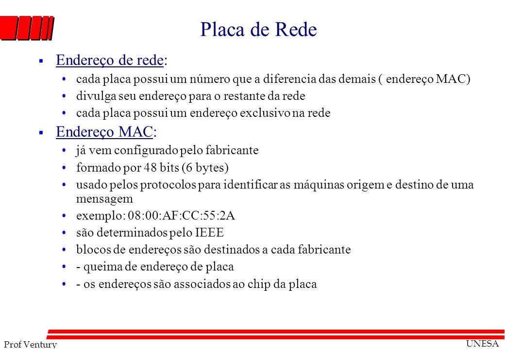 Placa de Rede Endereço de rede: Endereço MAC: