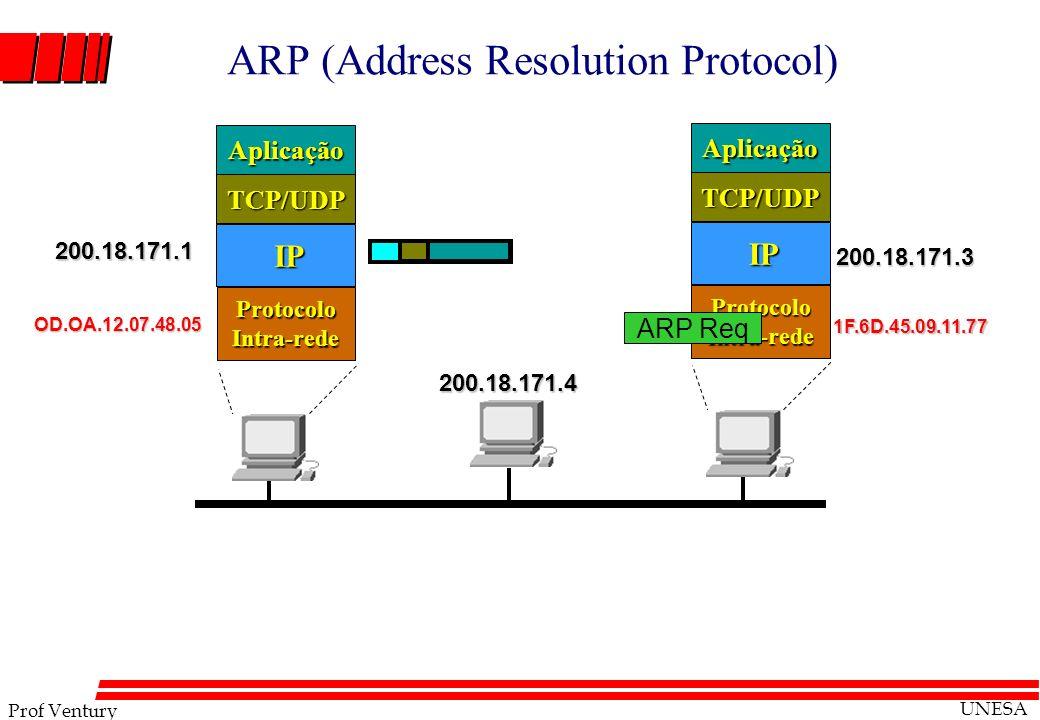ARP (Address Resolution Protocol)