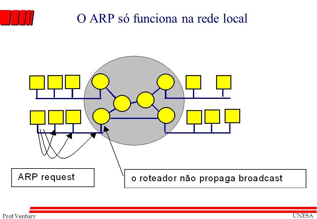 O ARP só funciona na rede local