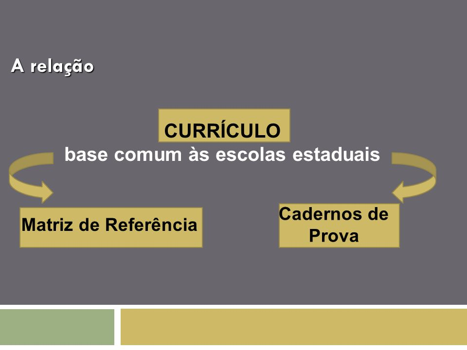 base comum às escolas estaduais