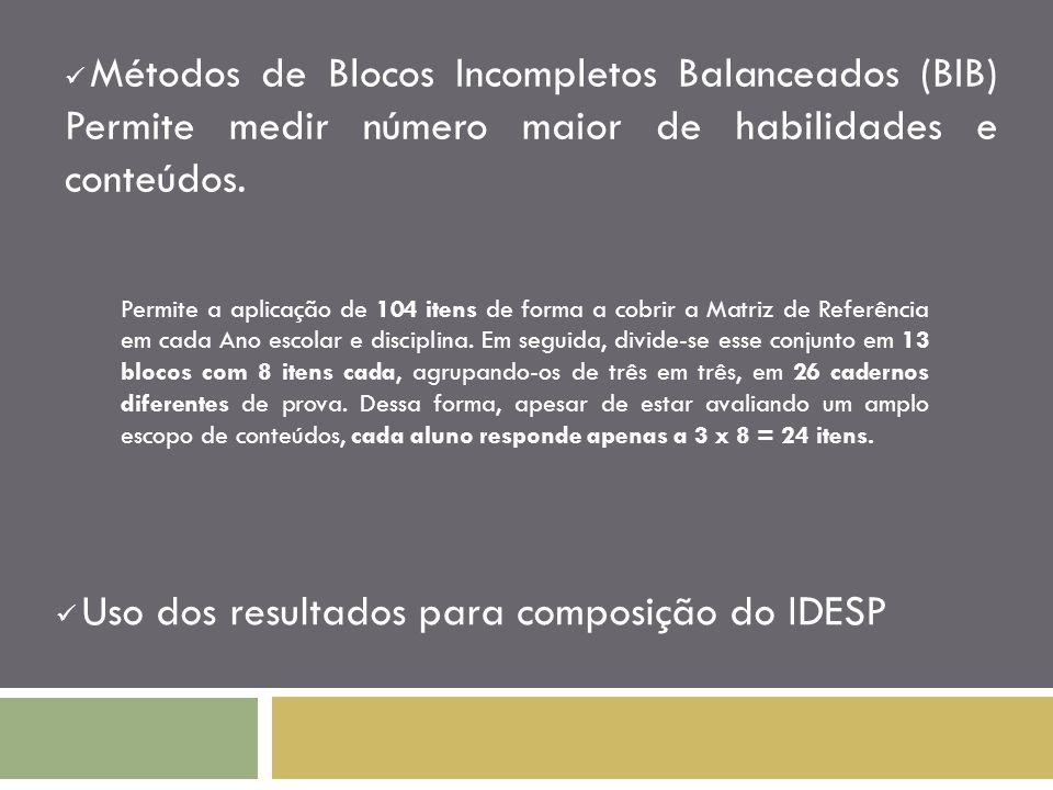 Uso dos resultados para composição do IDESP