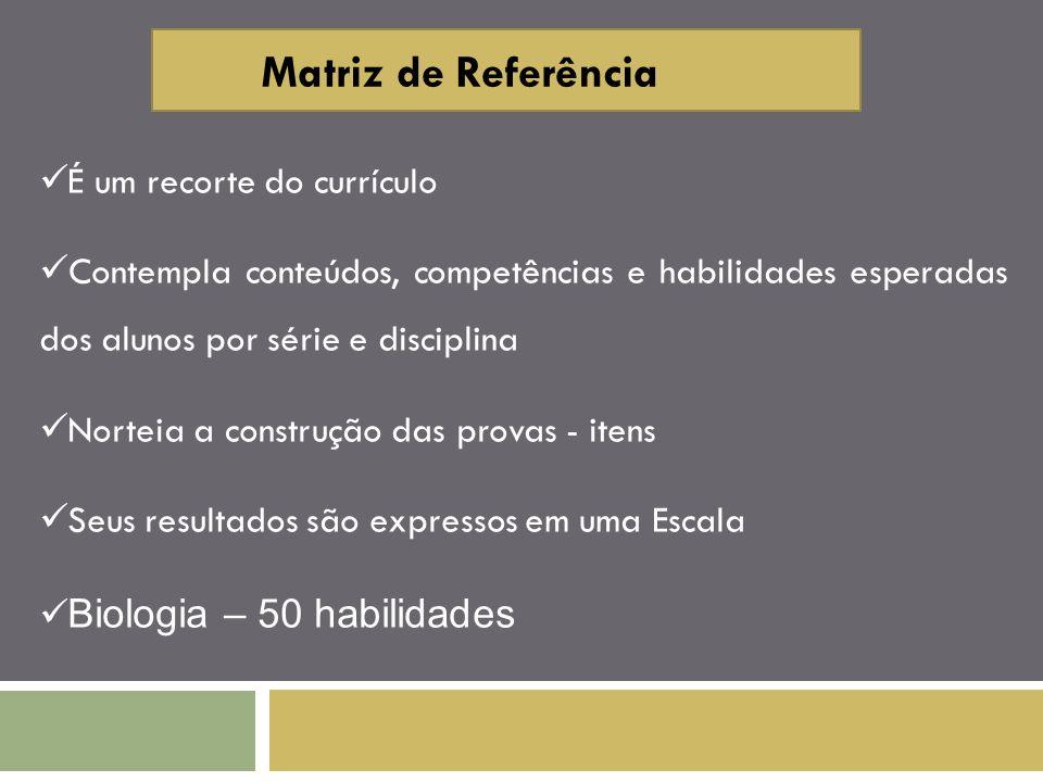 Matriz de Referência É um recorte do currículo