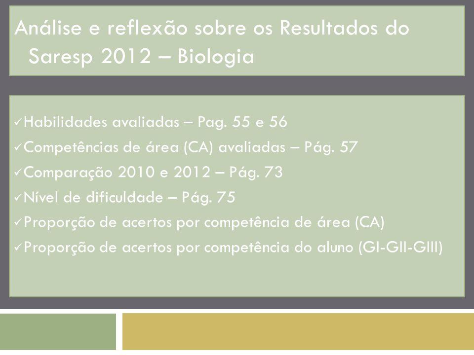 Análise e reflexão sobre os Resultados do Saresp 2012 – Biologia