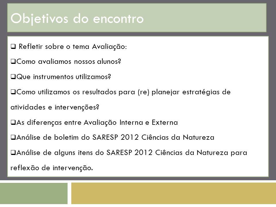 Objetivos do encontro Refletir sobre o tema Avaliação: