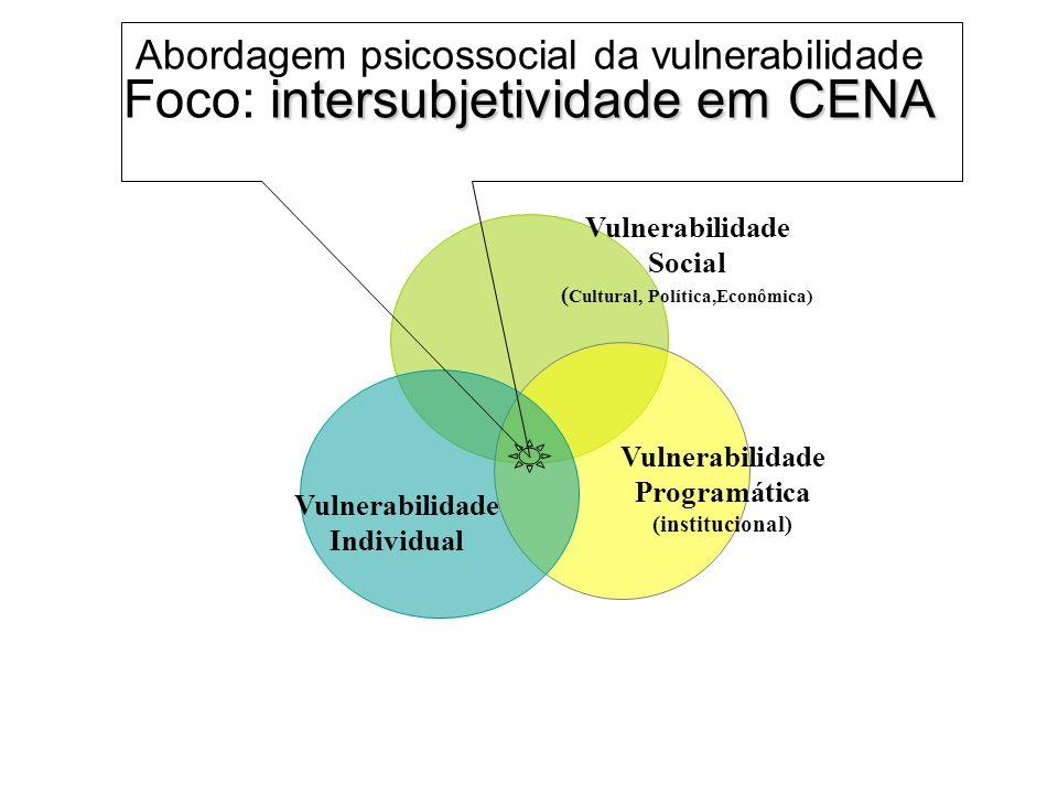 Abordagem psicossocial da vulnerabilidade Foco: intersubjetividade em CENA