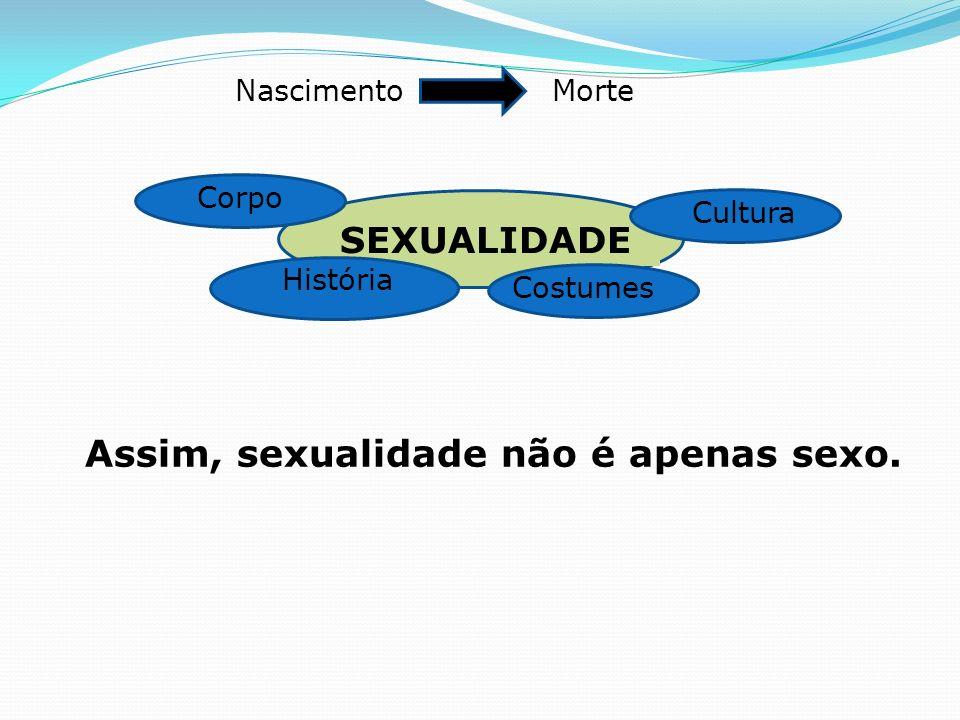 Assim, sexualidade não é apenas sexo.