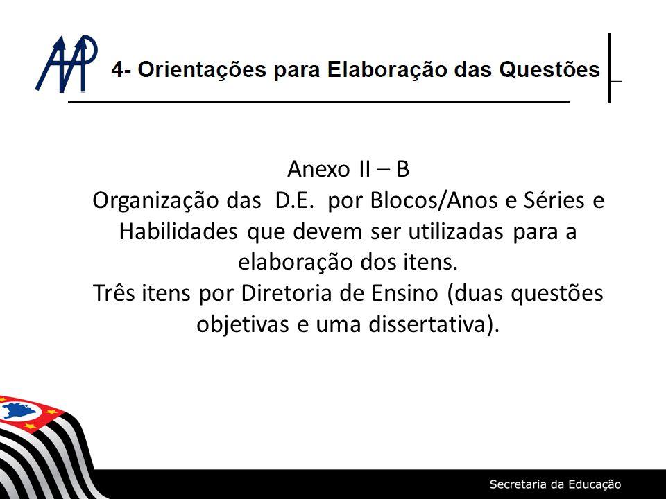 Anexo II – B Organização das D. E