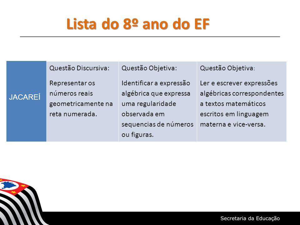 Lista do 8º ano do EF JACAREÍ Questão Discursiva: