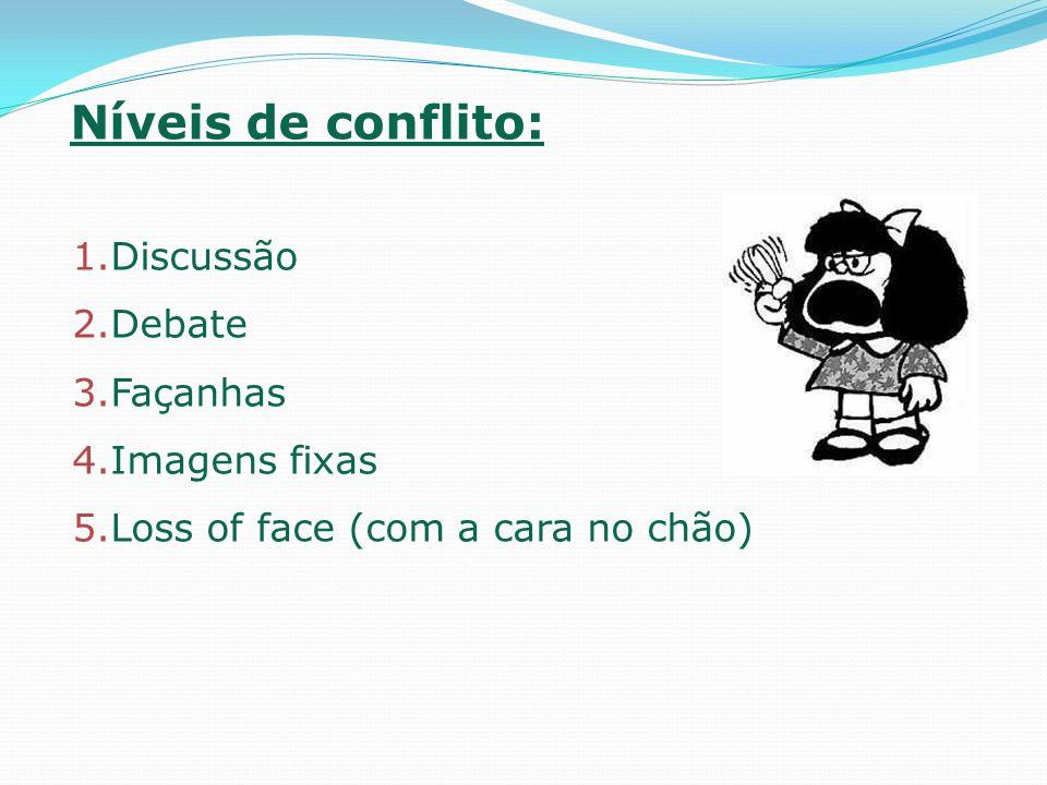 Níveis de conflito: Discussão Debate Façanhas Imagens fixas