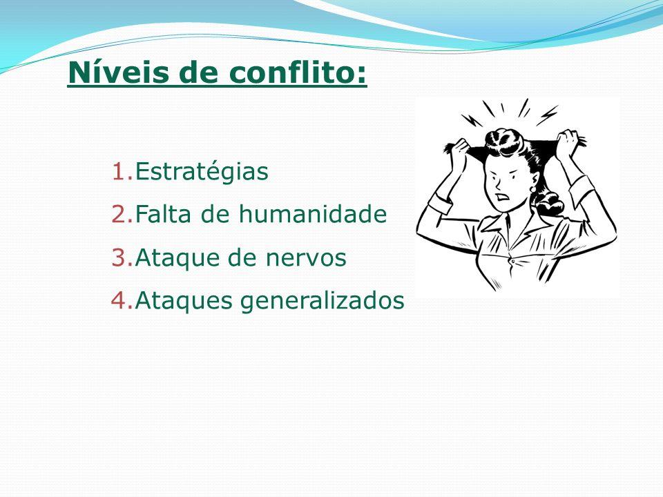 Níveis de conflito: Estratégias Falta de humanidade Ataque de nervos