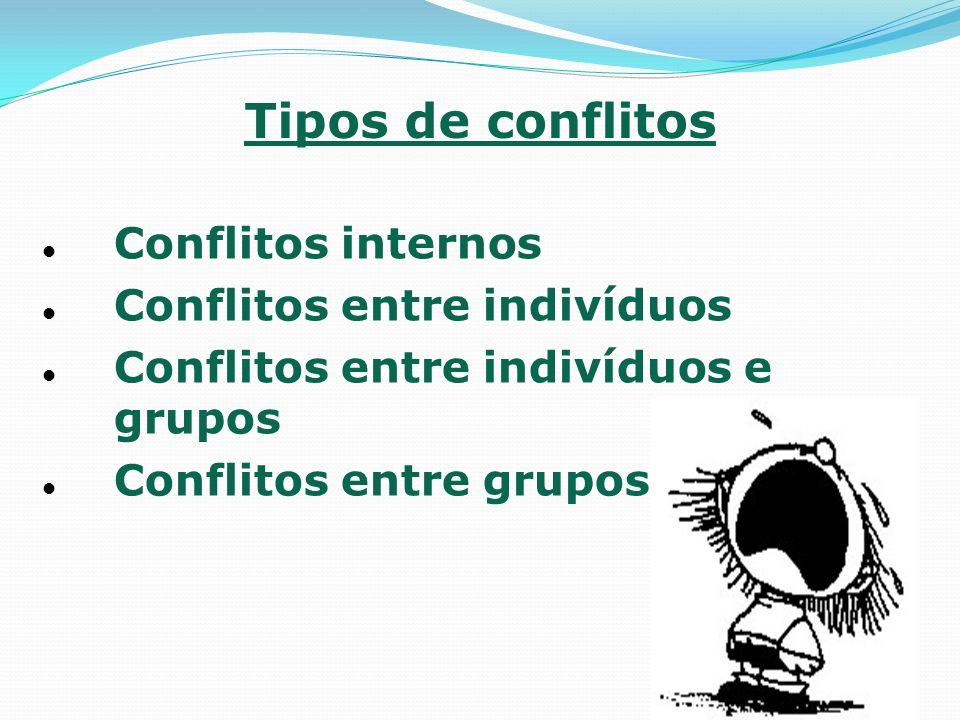 Tipos de conflitos Conflitos internos Conflitos entre indivíduos