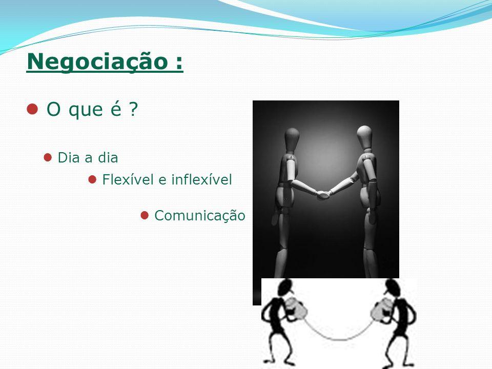 Negociação : O que é Dia a dia Flexível e inflexível Comunicação