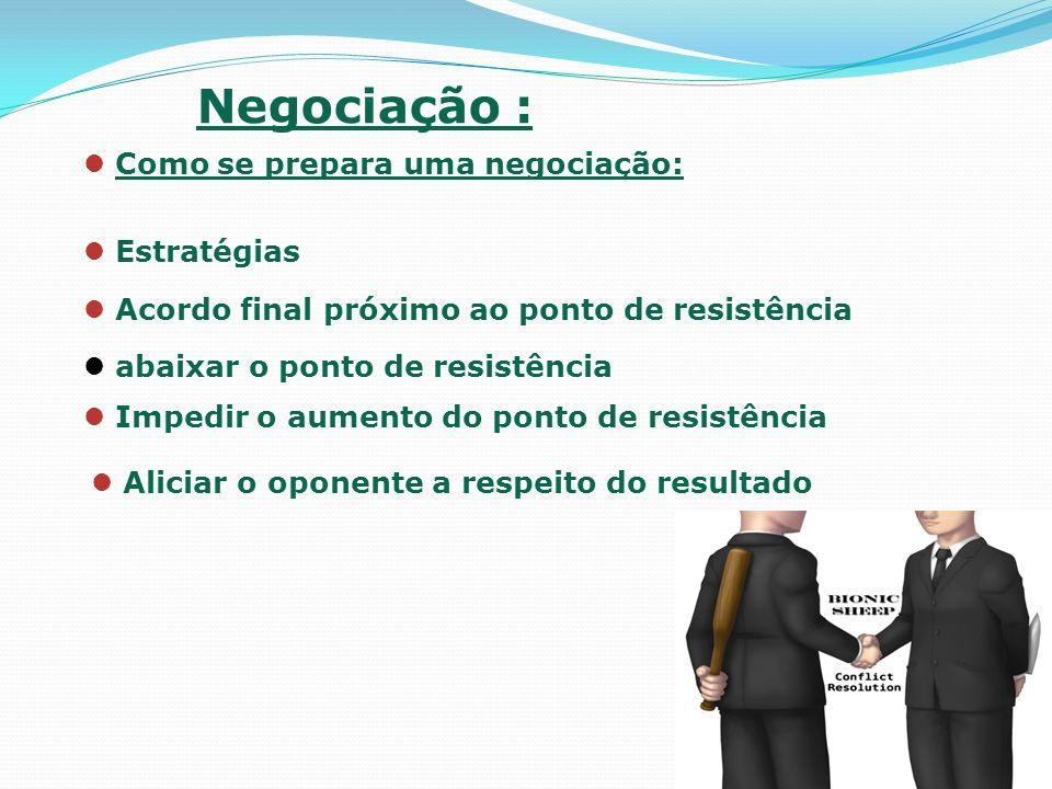 Negociação : Como se prepara uma negociação: Estratégias