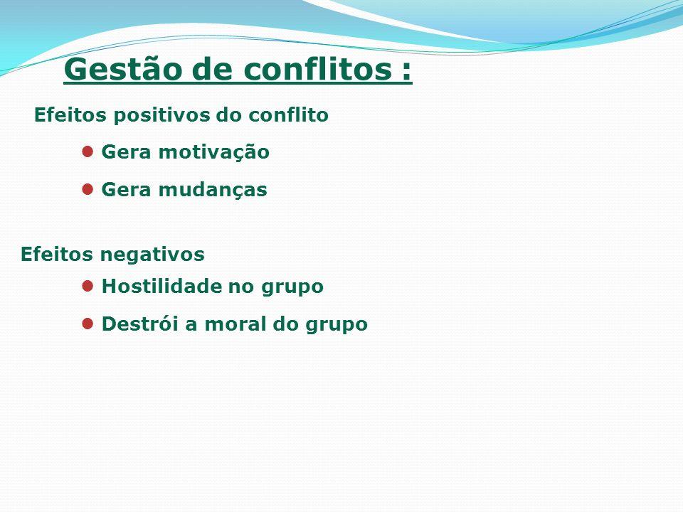 Gestão de conflitos : Efeitos positivos do conflito Gera motivação