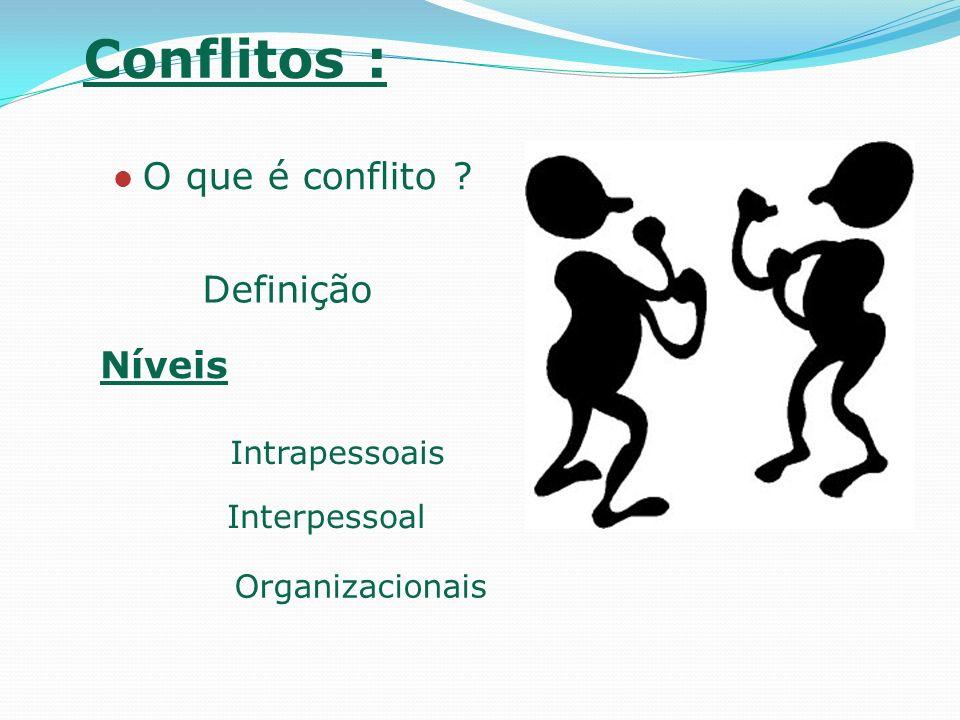Conflitos : Definição Interpessoal Organizacionais O que é conflito