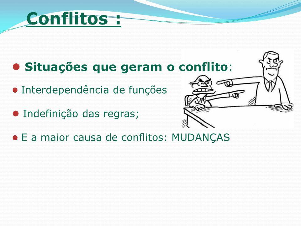 Conflitos : Situações que geram o conflito: Indefinição das regras;