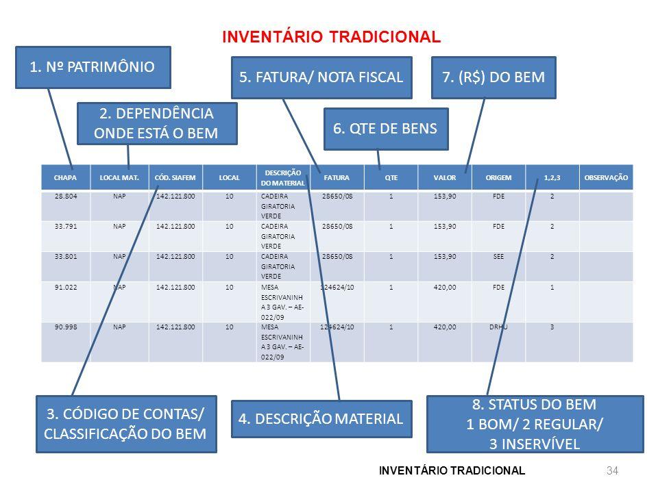 INVENTÁRIO TRADICIONAL