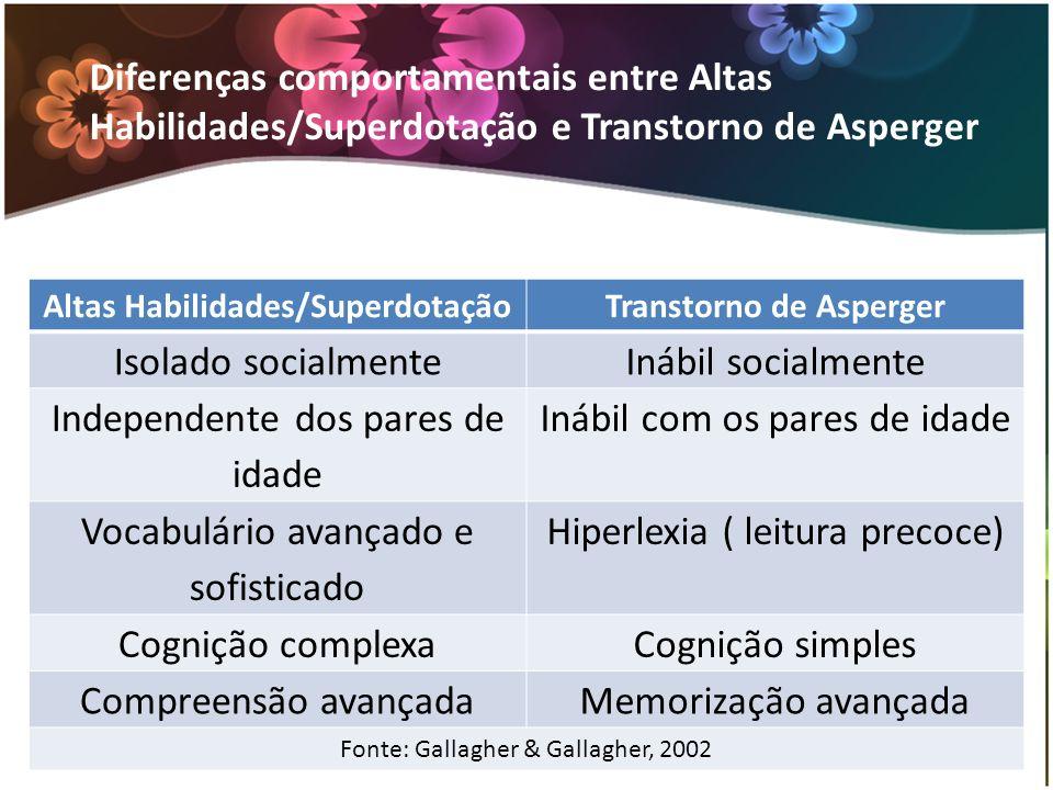 Altas Habilidades/Superdotação Transtorno de Asperger