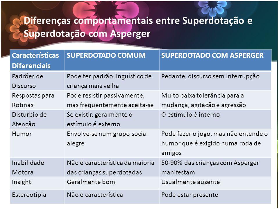 Diferenças comportamentais entre Superdotação e Superdotação com Asperger