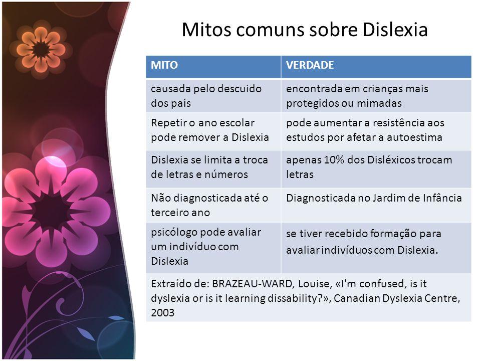 Mitos comuns sobre Dislexia