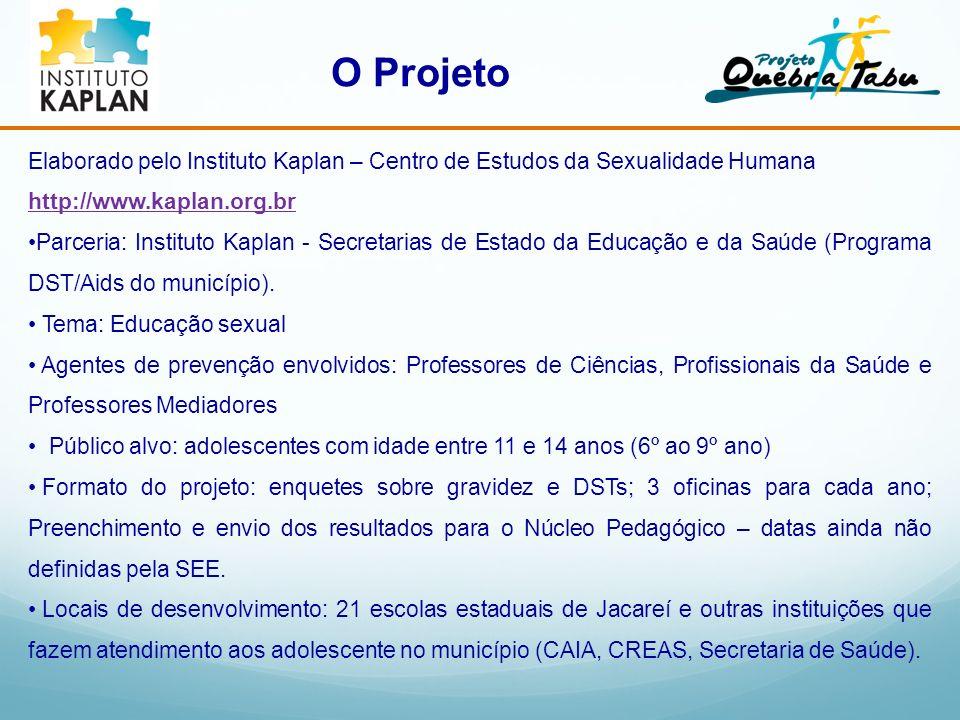 O Projeto Elaborado pelo Instituto Kaplan – Centro de Estudos da Sexualidade Humana. http://www.kaplan.org.br.
