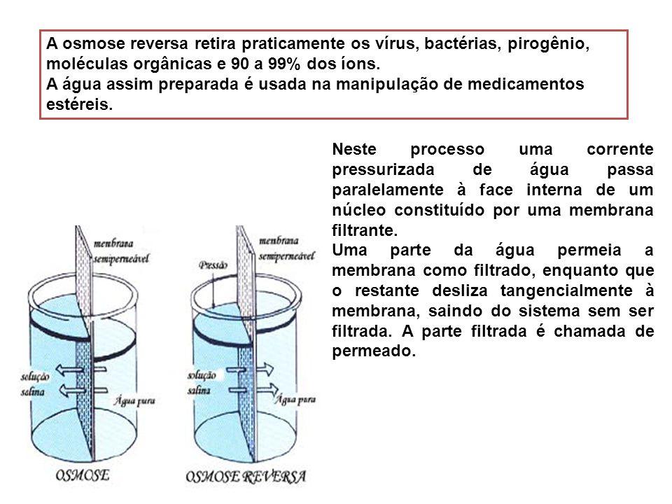 A osmose reversa retira praticamente os vírus, bactérias, pirogênio, moléculas orgânicas e 90 a 99% dos íons.