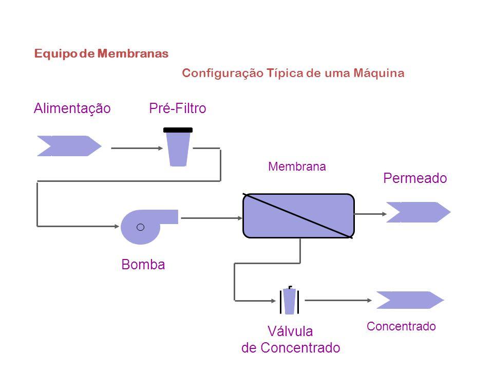 Alimentação Pré-Filtro Permeado Bomba Válvula de Concentrado