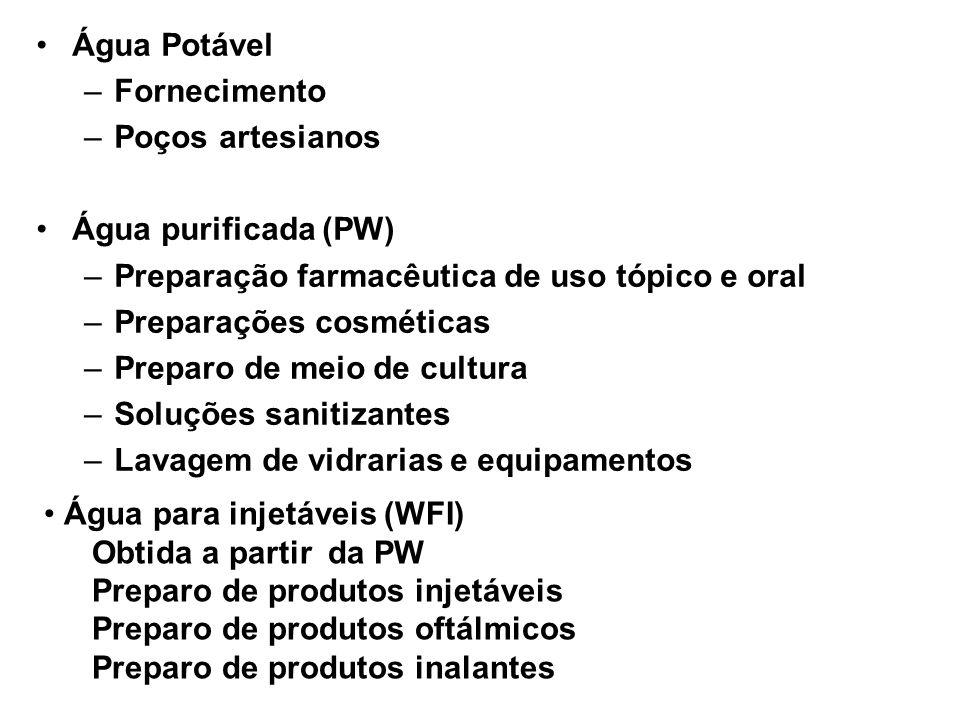 Água Potável Fornecimento. Poços artesianos. Água purificada (PW) Preparação farmacêutica de uso tópico e oral.