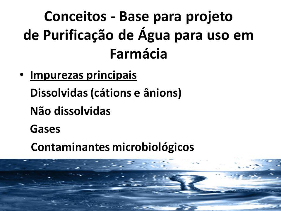 Conceitos - Base para projeto de Purificação de Água para uso em Farmácia