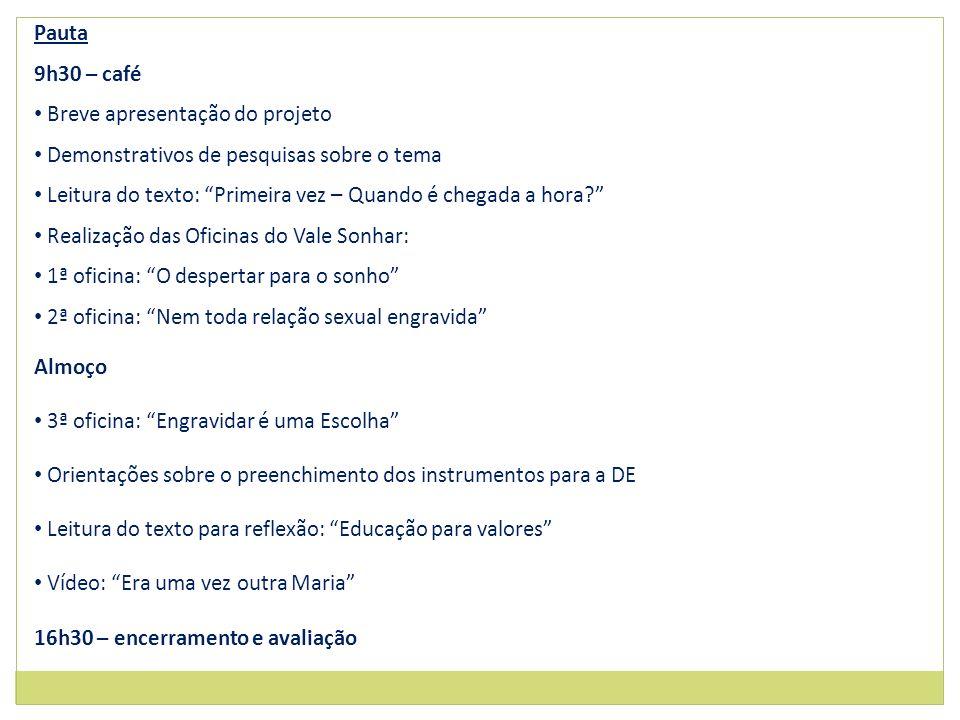 Pauta 9h30 – café. Breve apresentação do projeto. Demonstrativos de pesquisas sobre o tema.