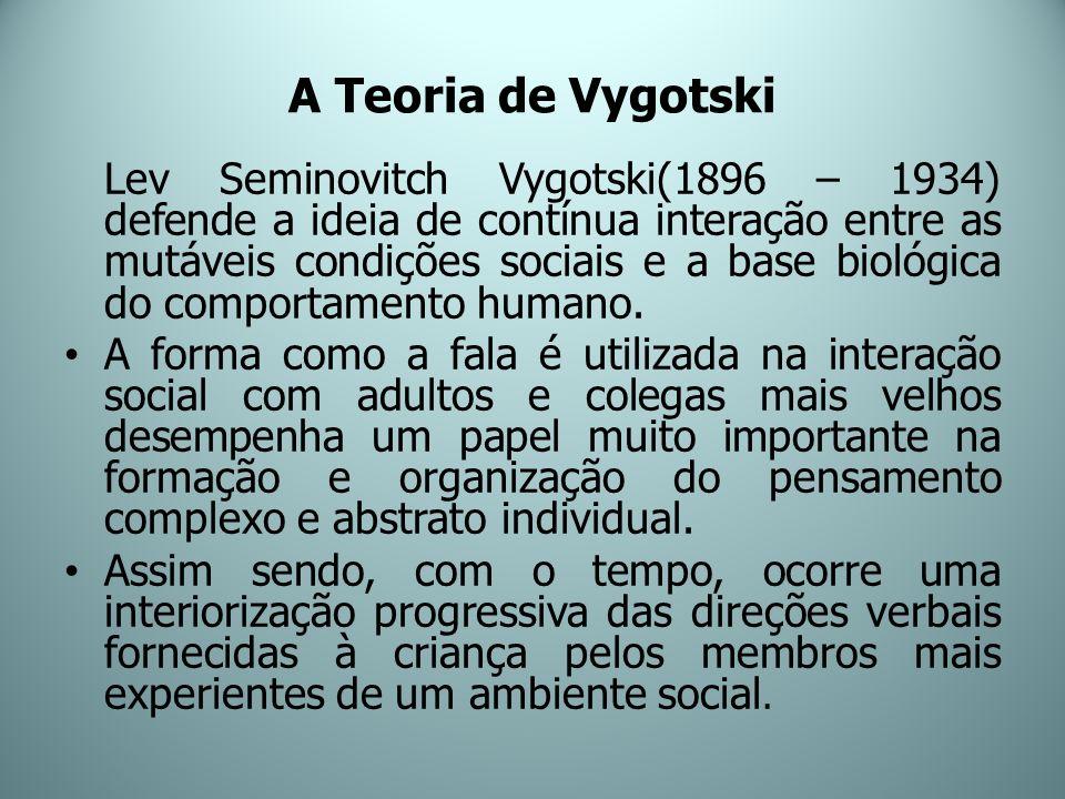 A Teoria de Vygotski