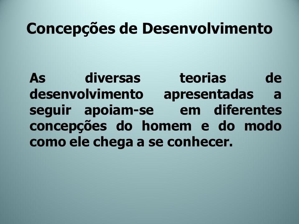 Concepções de Desenvolvimento