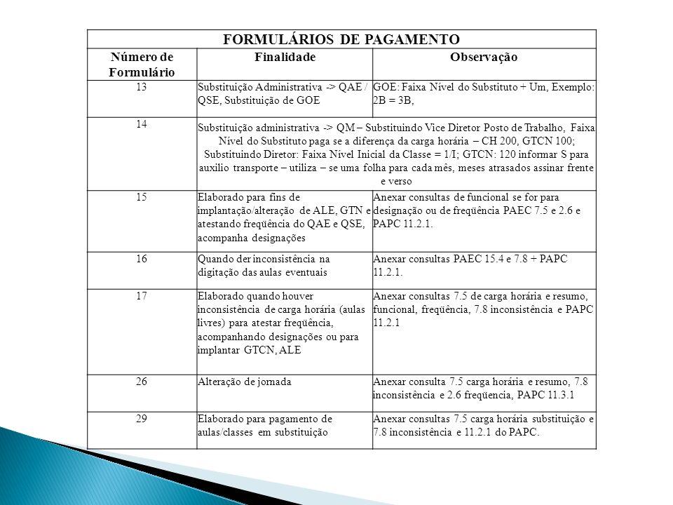 FORMULÁRIOS DE PAGAMENTO