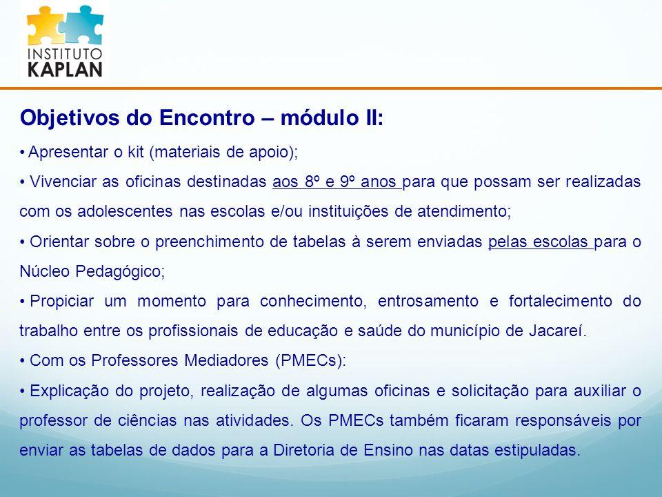 Objetivos do Encontro – módulo II:
