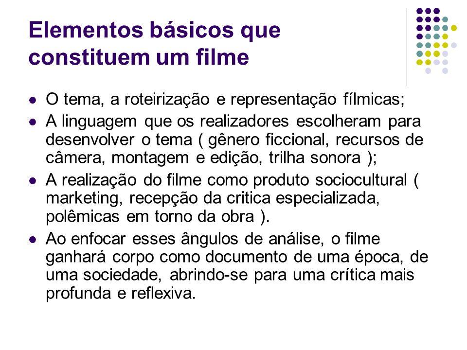 Elementos básicos que constituem um filme