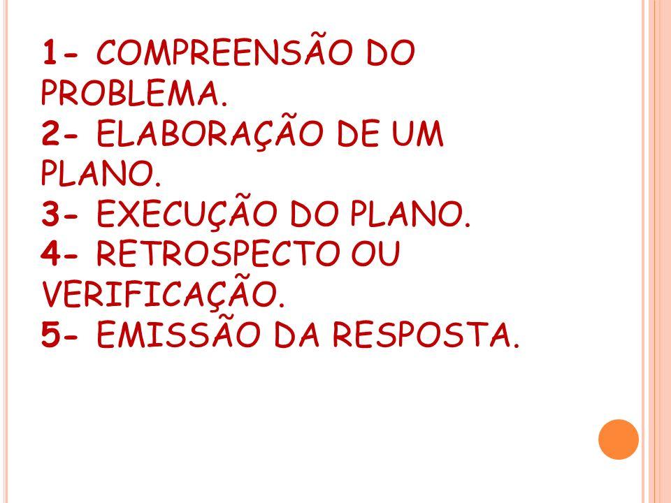 ESQUEMA DE RESOLUÇÃO DE PROBLEMAS 1- COMPREENSÃO DO PROBLEMA