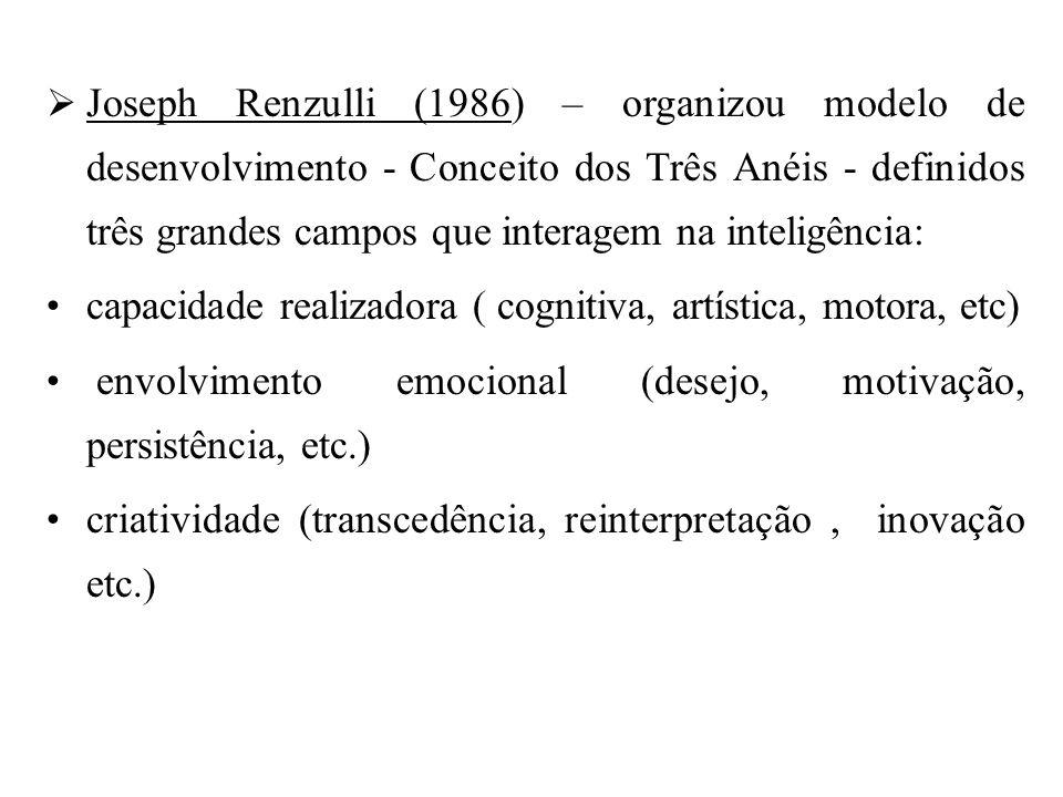 Joseph Renzulli (1986) – organizou modelo de desenvolvimento - Conceito dos Três Anéis - definidos três grandes campos que interagem na inteligência: