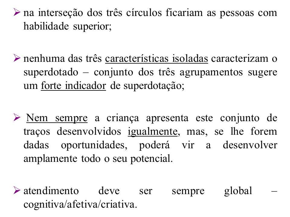 na interseção dos três círculos ficariam as pessoas com habilidade superior;