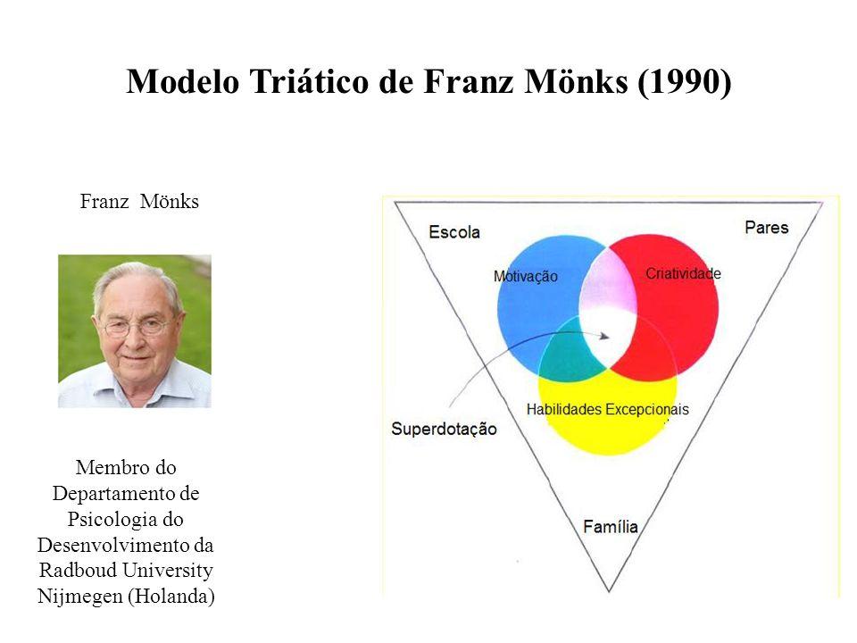 Modelo Triático de Franz Mönks (1990)