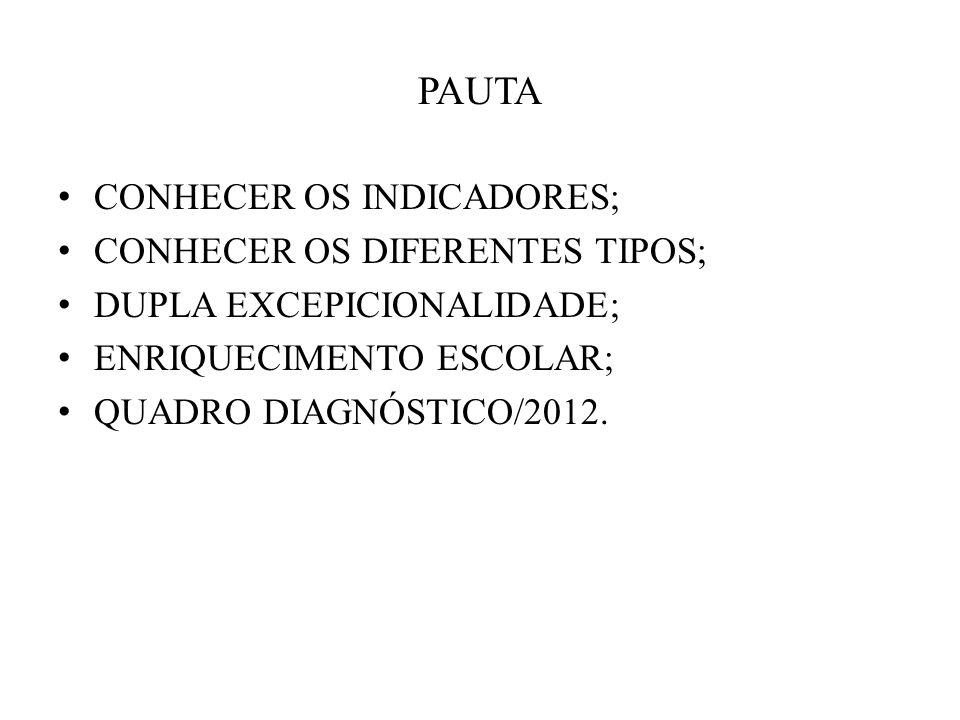 PAUTA CONHECER OS INDICADORES; CONHECER OS DIFERENTES TIPOS;