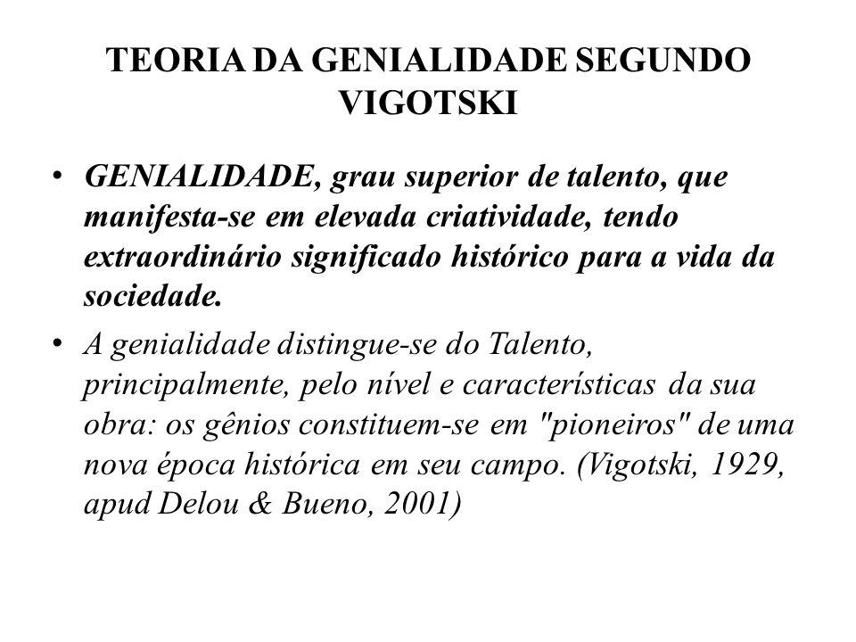 TEORIA DA GENIALIDADE SEGUNDO VIGOTSKI