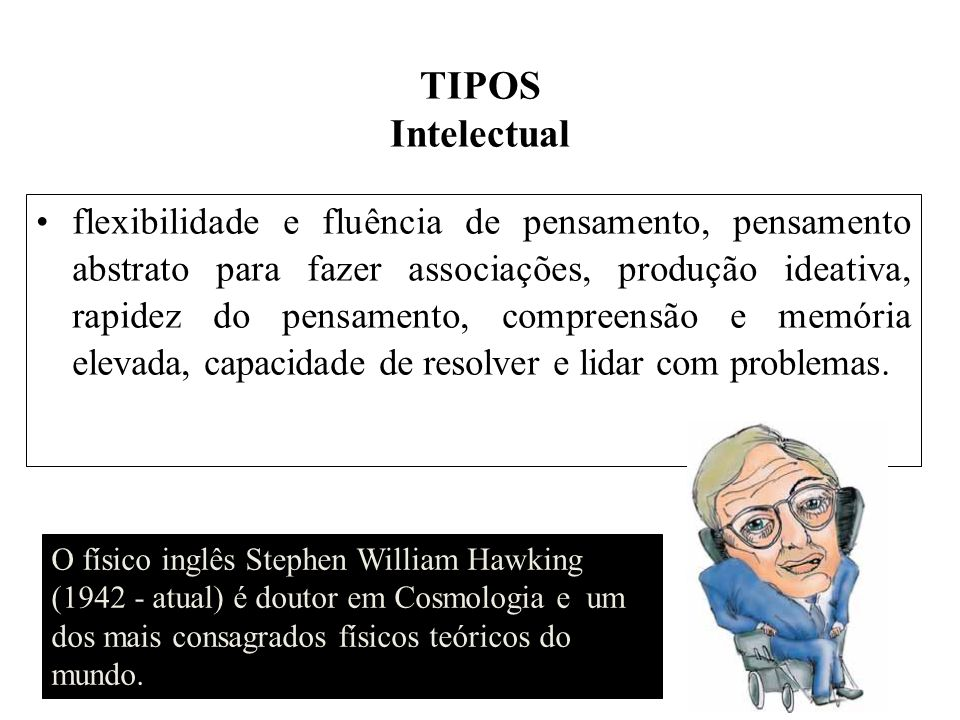 TIPOS Intelectual