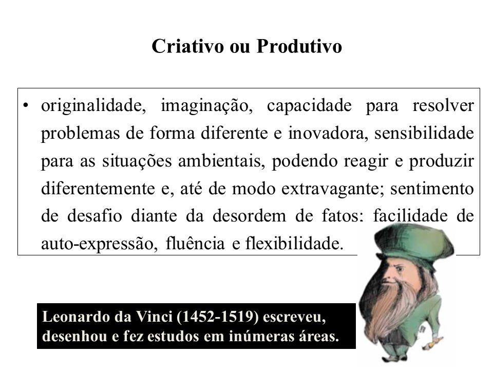 Criativo ou Produtivo