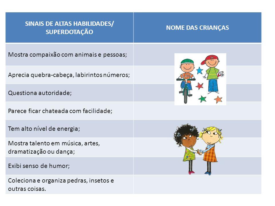 SINAIS DE ALTAS HABILIDADES/ SUPERDOTAÇÃO